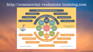sales planning chart for commercial real estate