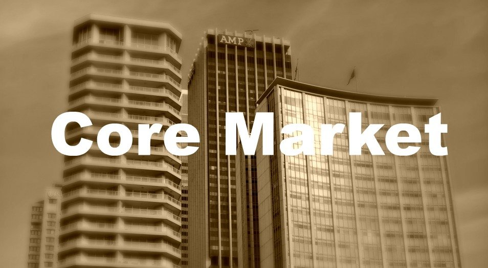 commercial real estate core marketing