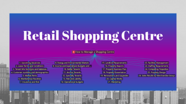 retail shopping centre matrix