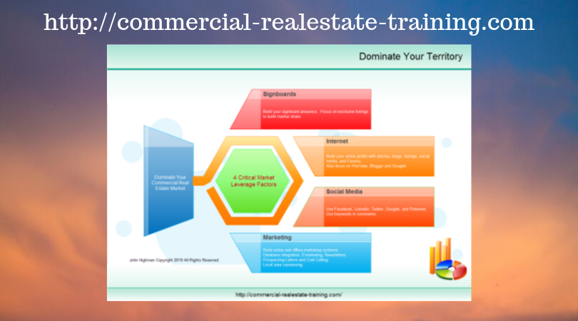 chart to dominate real estate business